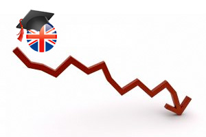 Tuition Fee Increase Followed by Missed Enrollment Targets; UK World Leader Status Threatened